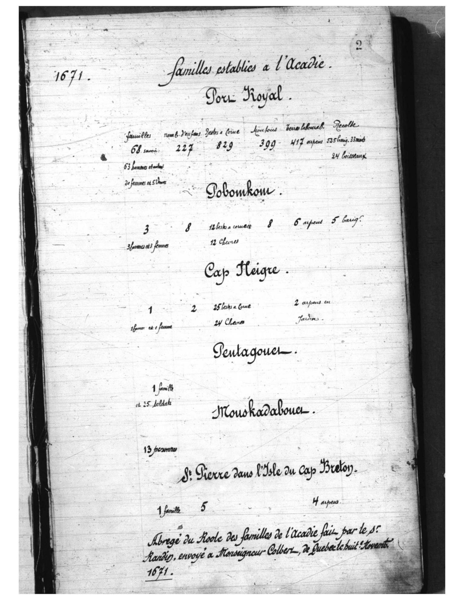 Recensement 1671 Acadie p2