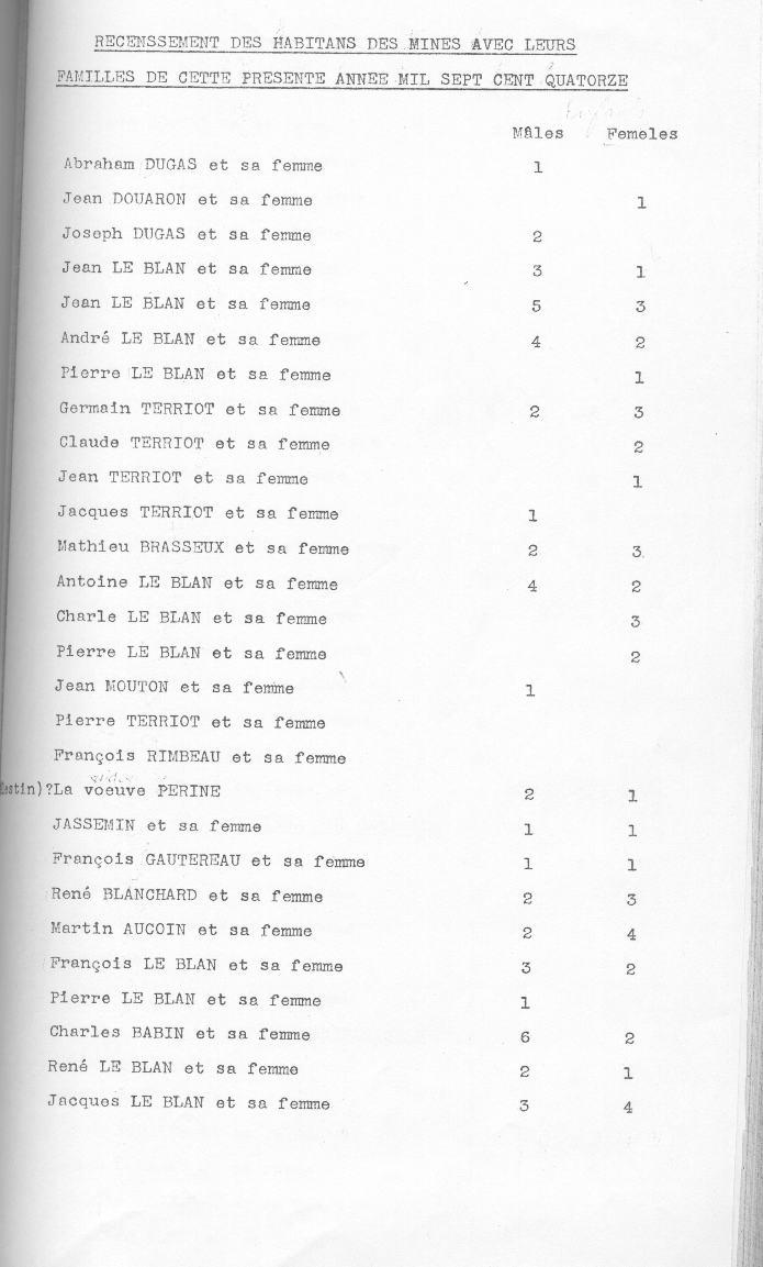 recensement les Mines 1714-1