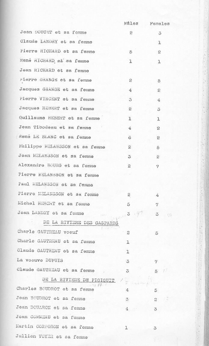 recensement les Mines 1714-2