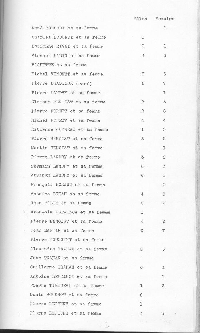recensement les Mines 1714-3