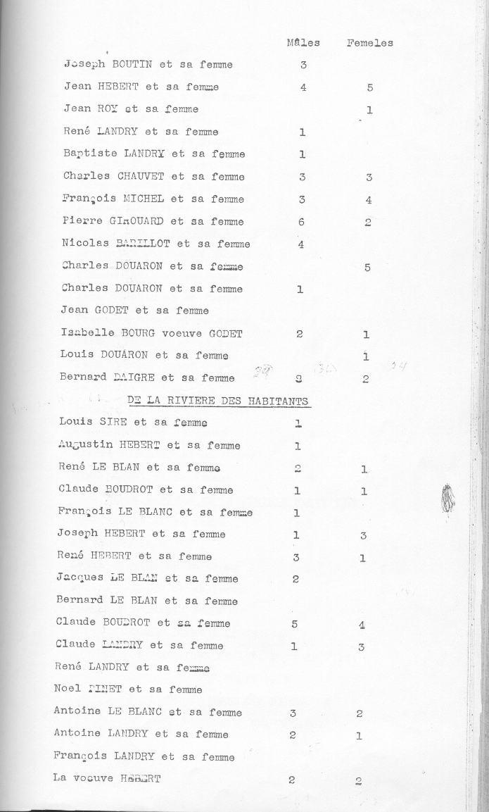 recensement les Mines 1714-4